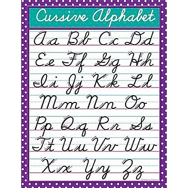 Teacher Created Resources® Cursive Chart