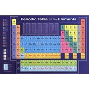 "Ace Framing ""Dark Blue Periodic Table of the Elements Scientific Chart"" Framed Poster, 24"" x 36"""