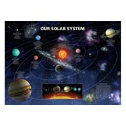 """Pyramid America™ """"Our Solar System"""" Poster"""