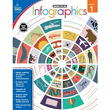 Carson-Dellosa 104893-EB Infographics, 1re année