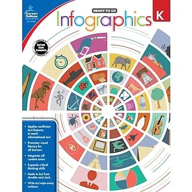 Carson-Dellosa 104892-EB Infographics, classe maternelle