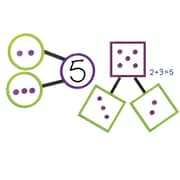 Learning Resources Learning Essentials™ Giant Magnetic Number Bonds