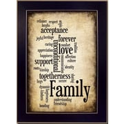 Trendy Decor 4U Family I by Susan Ball Framed Textual Art