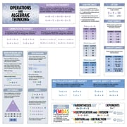 Creative Teaching Press Operations and Algebraic Thinking Mini Bulletin Board Set (CTP6985)