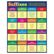"Teacher Created Resources 22 x 17"" Suffixes Chart (TCR7540)"