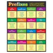 "Teacher Created Resources  22 x 17"" Prefixes Chart (TCR7539)"