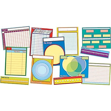 Graphs, Charts, and More Bulletin Board
