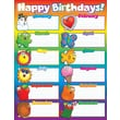 Happy Birthdays! Chart