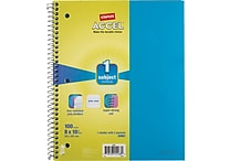 Staples® Accel Durable Poly Cover Notebook, Wide Ruled, Teal, 8' x 10-1/2'