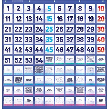 Scholastic Count to 100 Pocket Chart