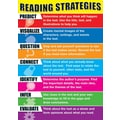 Carson-Dellosa Reading Strategies Bulletin Board Set
