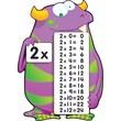Carson-Dellosa Multiplication Fact Monsters Bulletin Board Set