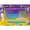 Mark Twain Periodic Table of the Elements Bulletin Board Set