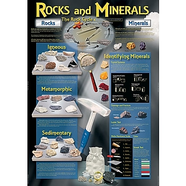 Mark Twain Rocks and Minerals Bulletin Board Set