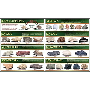 Mark Twain Identifying Rocks and Minerals Bulletin Board Set