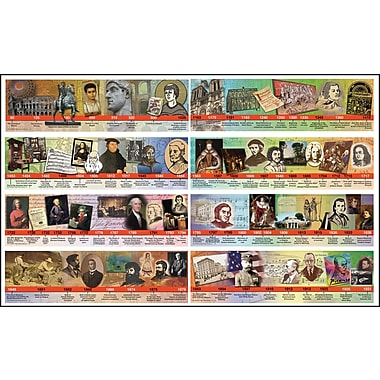 Mark Twain Famous Artists and Musicians Bulletin Board Set