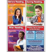 Mark Twain Reading Comprehension Bulletin Board Set