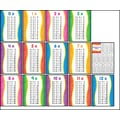 Carson-Dellosa Multiplication Bulletin Board Set