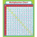 Carson-Dellosa Multiplication Stickers