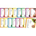 Scholastic Phonics, Word Families Word Banks Bulletin Board