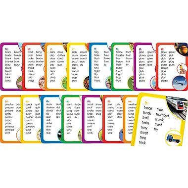 Scholastic Phonics, Beginning Blends Word Banks Bulletin Board