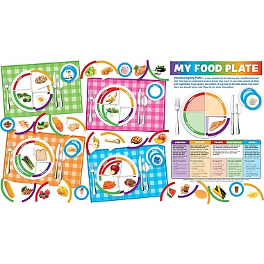 Scholastic My Food Plate Bulletin Board