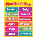 Scholastic Early Learning, Months of the Year Chart