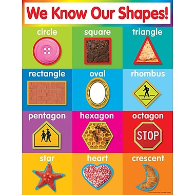 Scholastic Early Learning, Shapes Chart
