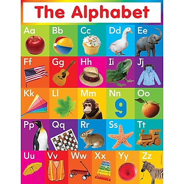 Scholastic Reading, Alphabet Chart