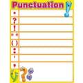 Scholastic Punctuation Chart