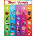 Scholastic Short Vowels Chart