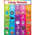 Scholastic Long Vowels Chart