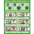 Scholastic Money Chart