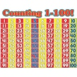 Scholastic Counting 1 - 100 Math Wall Chart