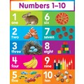 Scholastic Math, Numbers 1 - 10 Chart