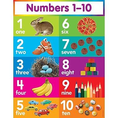 Scholastic Math, Numbers 1 - 10 Chart