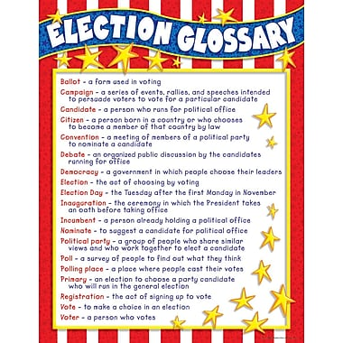 Scholastic Elections, Election Glossary Chart