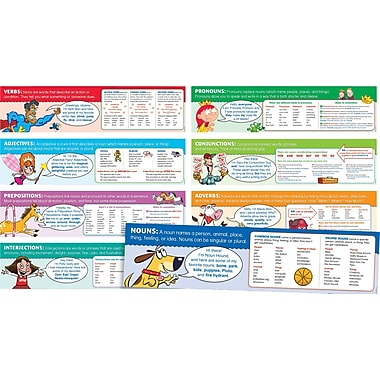 Scholastic Parts of Speech Mini Bulletin Board
