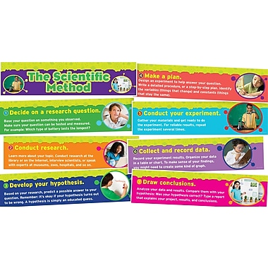 Scholastic Scientific Method Mini Bulletin Board