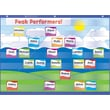 Scholastic Classroom Management & Behavior Pocket Chart