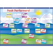Scholastic Classroom Management & Behavior Pocket Chart