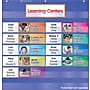 Scholastic Learning Centers Pocket Chart Add-ons
