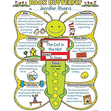 Scholastic Graphic Organizer Posters: Reading Response (Grades K–2)
