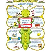 Scholastic Graphic Organizer Posters: Reading Response (Grades K–2)