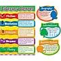 Carson-Dellosa Literary Genres Bulletin Board Set, Grades 3