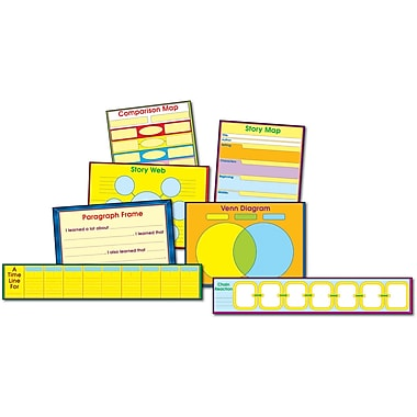 Four Blocks Graphic Organizers Bulletin Board Set
