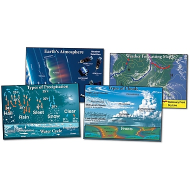 Mark Twain Meteorology Bulletin Board Set
