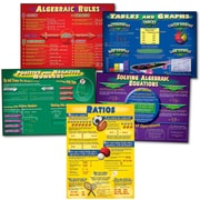 Mark Twain Algebra Bulletin Board Set