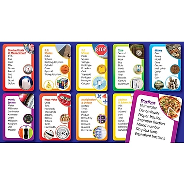 Scholastic Math Word Banks Bulletin Board