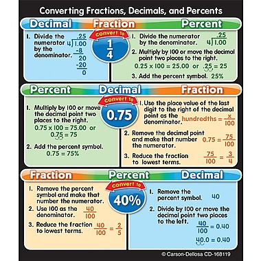 Carson-Dellosa Fractions, Decimals, and Percents stickers Study Buddies™